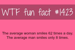 Women smils a lot more then men