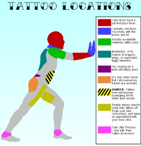 Tattoo-Locations-Graphic
