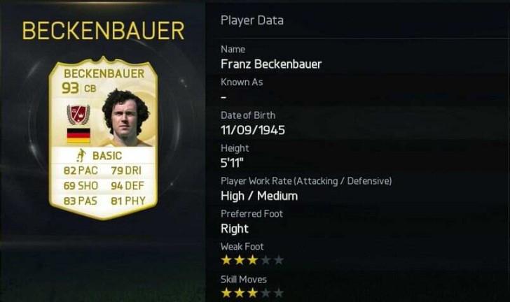 1. Franz Beckenbauer