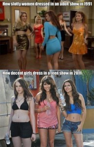 Women's clothes transformation