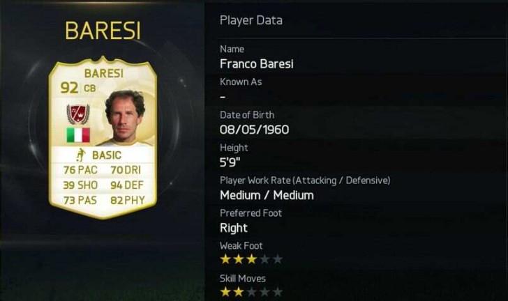 2. Franco Baresi