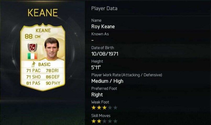 9. Roy Keane